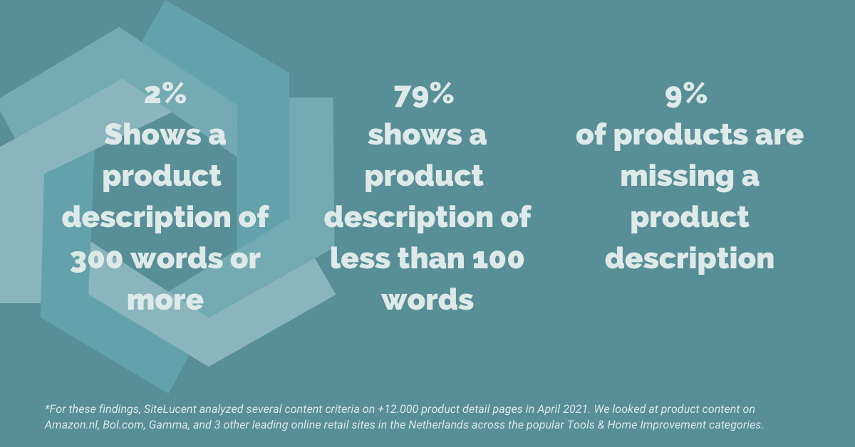 Product descriptions on the digital shelf