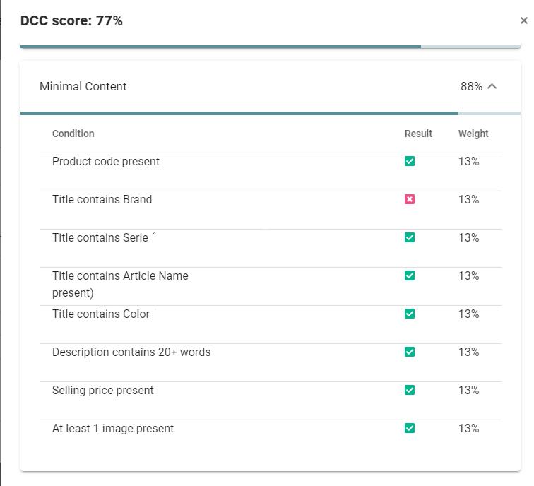 Minimal criteria Digital Content Completeness score (DCC score) SiteLucent