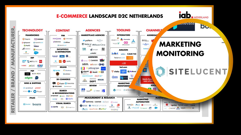 IAB-ecommerce-landscape-1
