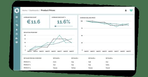 Price monitoring