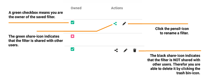 manage saved filters sitelucent