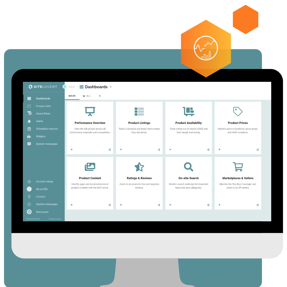 SiteLucent digital shelf software demo