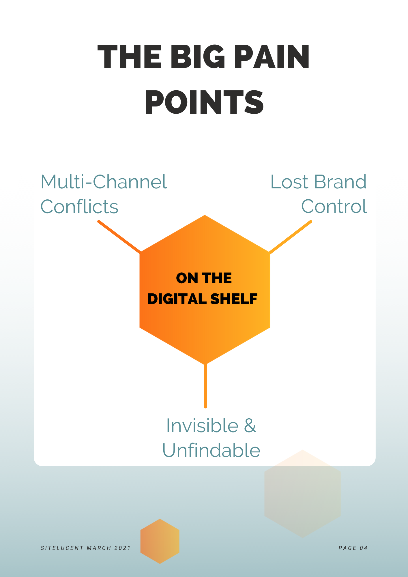 eBook_ Growth strategies for brands  selling on multiple online channels