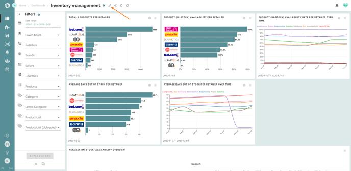 edit dashboard widgets sitelucent