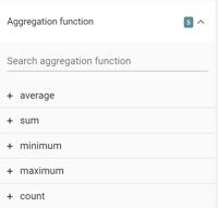 aggregation line chart sitelucent