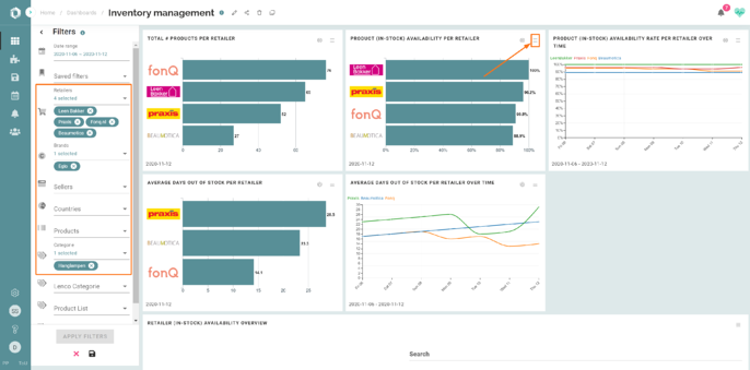 ecommerce inventory management dashboard