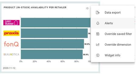 product availability alerts ecommerce